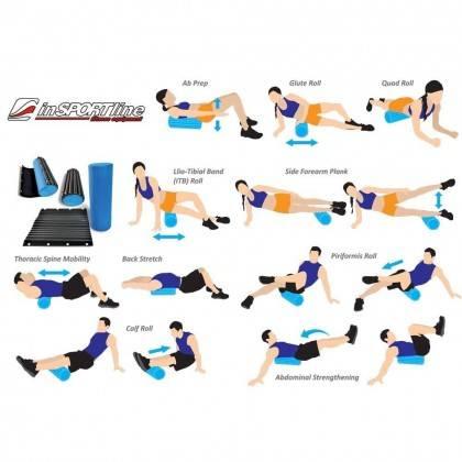 Nakładka na walec roller do jogi Insportline Evar   52x43,5cm,producent: Insportline, zdjecie photo: 2   klubfitness.pl   sprzęt