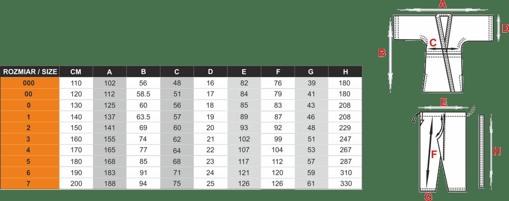 Tabela rozmiarów kimona karate 9oz Fighter
