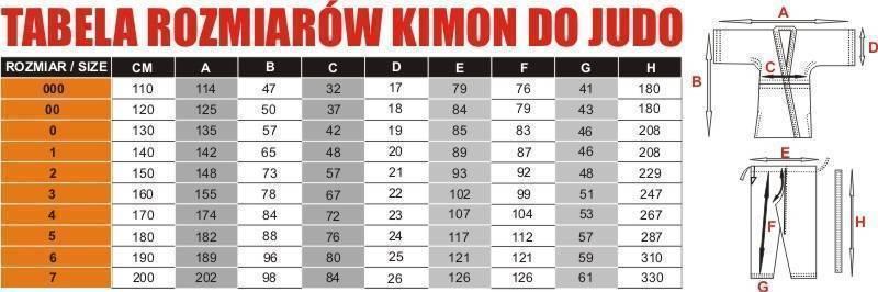 Tabela rozmiarów kimon do judo firmy Fighter