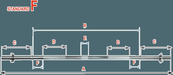 Standard F | schemat wymiarowania